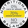 Optilife Mini Adult Light Balance Nutricional