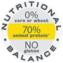 Optilife Mini Senior Balance Nutricional